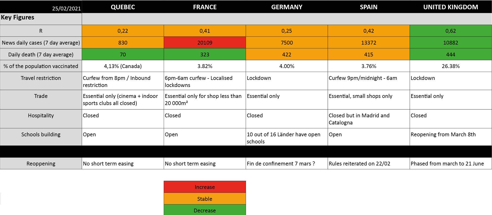 Cijfers Digi-Sports Internationaal
